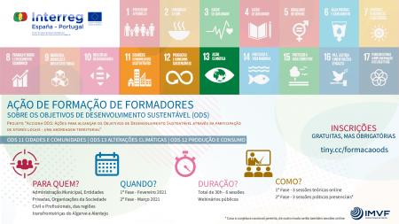 Ação de formação de formadores sobre os objetivos de desenvolvimento sustentável